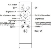 Wall Mount Touch Panel Dimmer-White